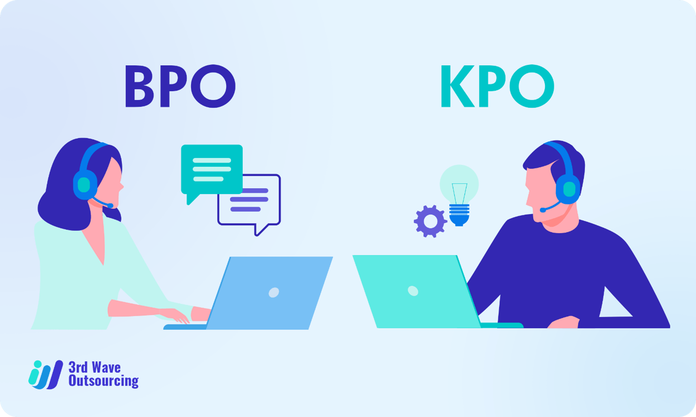 BPO vs. KPO: The Difference and Why It Matters